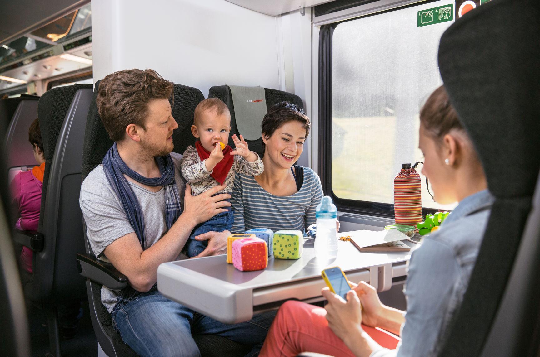 Familie im Zug